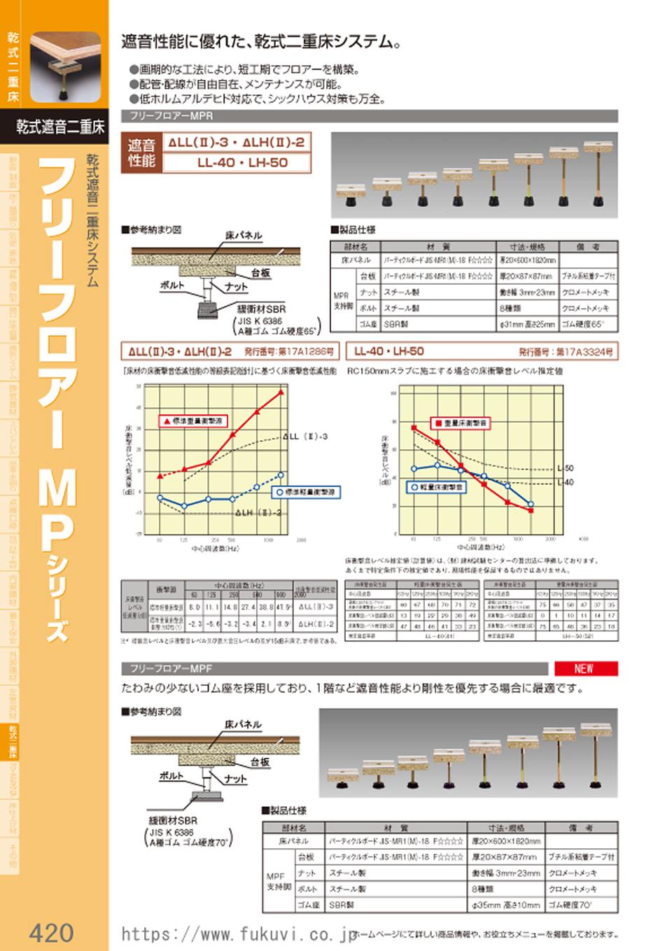 乾式二重床 乾式二重床システム フリーフロア―MPシリーズ