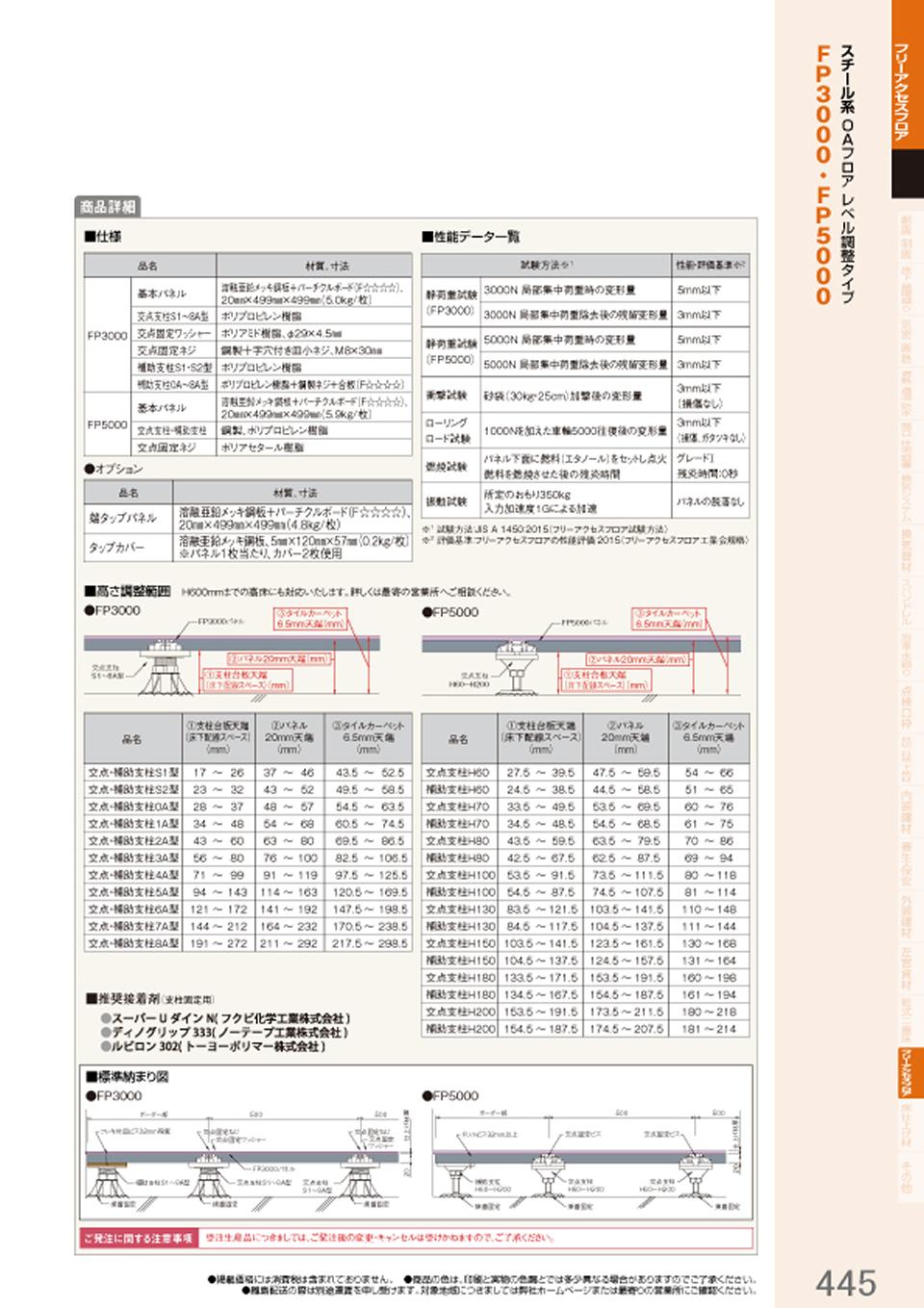 スチール系OAフロア レベル調整タイプ FP3000