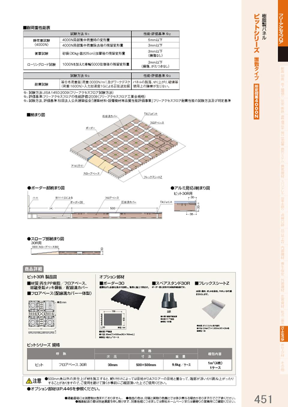 樹脂製パネル ピットシリーズ 置敷タイプ 所定荷重4000N